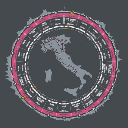 Giro parcours.jpg